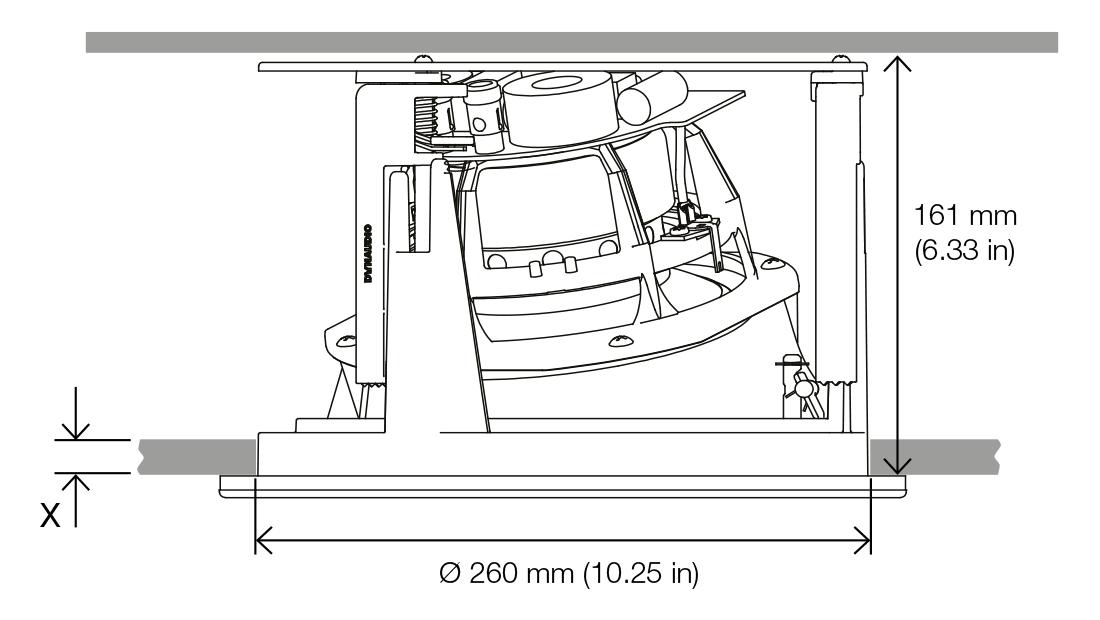 Dynaudio S4 C80 Abmessungen